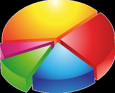 Pie chart data.